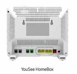 YouSee Homebox